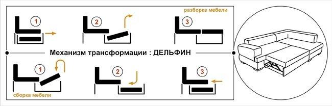 Схема трансформации механизма дельфин