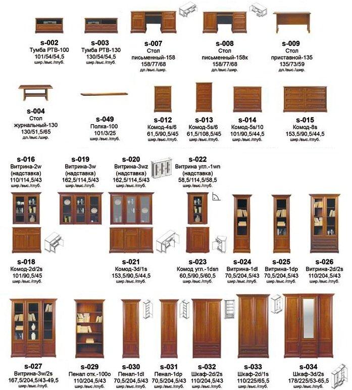 Комплектующие элементы кабинета Соната фабрики Gerbor