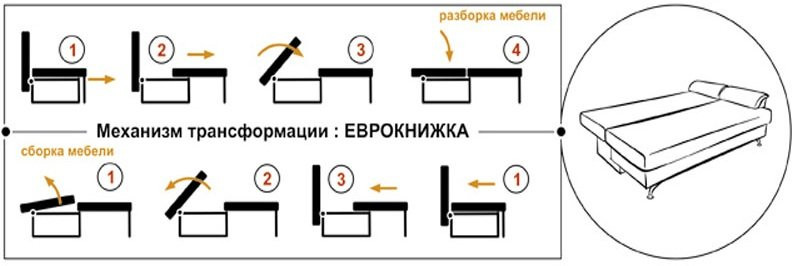 механизм трансформации еврокнижка.jpg