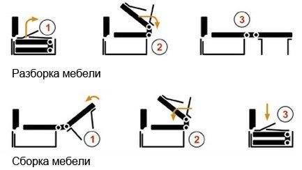 механизм-трансформации-миллениум.jpg