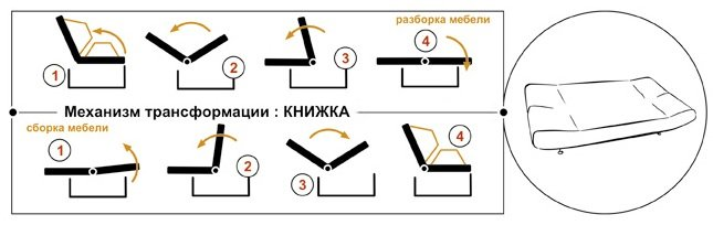 knizhka_mechanism.jpg